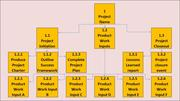 Project Planning Template Free